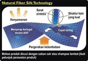 v-shape-melangsingkan-badan-tanpa-diet-silk-teknologi