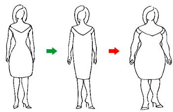 v-shape-pelangsing-tubuh-tanpa diet-pelangsing-badan-super-cepat-2