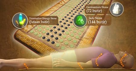 matras kesehatan terapi batu giok vital rays tulang belakang