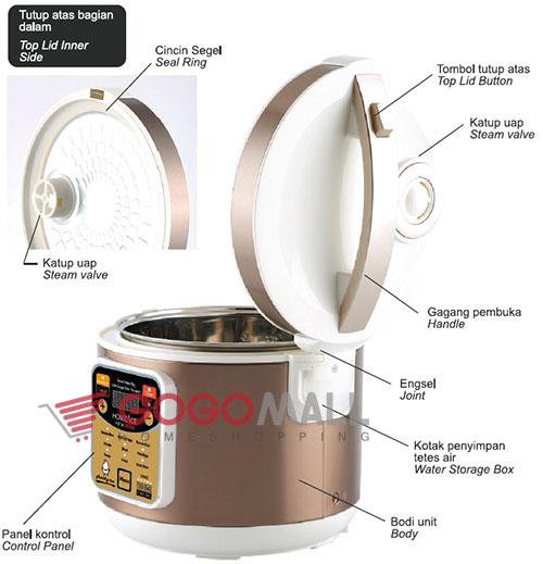 alat masak modern vitacook multi cooker