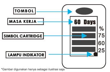 indikator alkaine mineral pot
